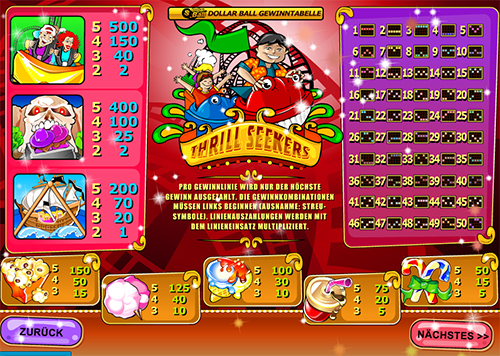 thrill seekers online slot im william hill casino
